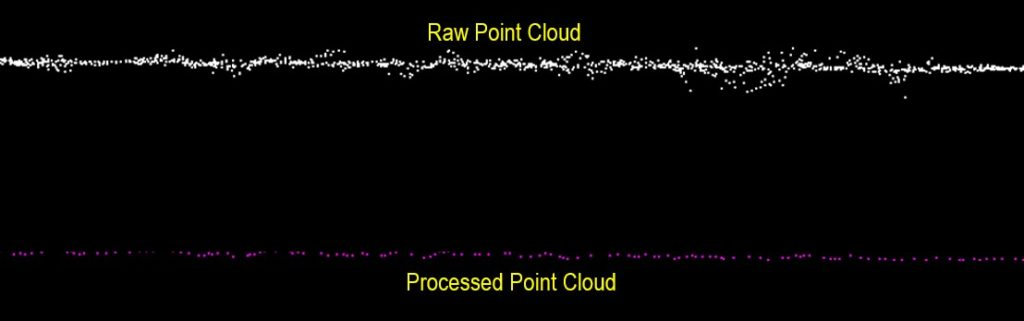 DIM Points From Raw To Proceed Terrasolid